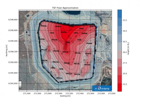 survey and geo data